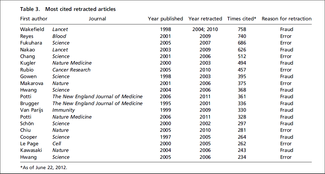 bmj research paper of the year 2009 Heart is an international peer reviewed journal that keeps cardiologists up to date with important research paper published heart is an bmj publishing group.